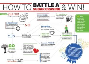 sugar-cravings-1